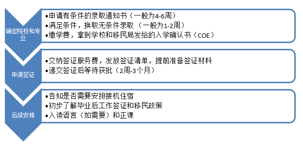 QQ截图20151219201537