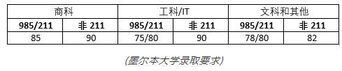 QQ截图20200813094433