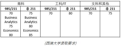 QQ截图20200813094519
